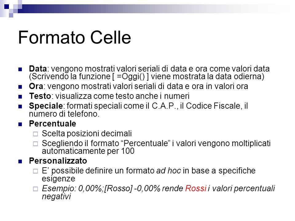 Formato Celle Data: vengono mostrati valori seriali di data e ora come valori data (Scrivendo la funzione [ =Oggi() ] viene mostrata la data odierna)